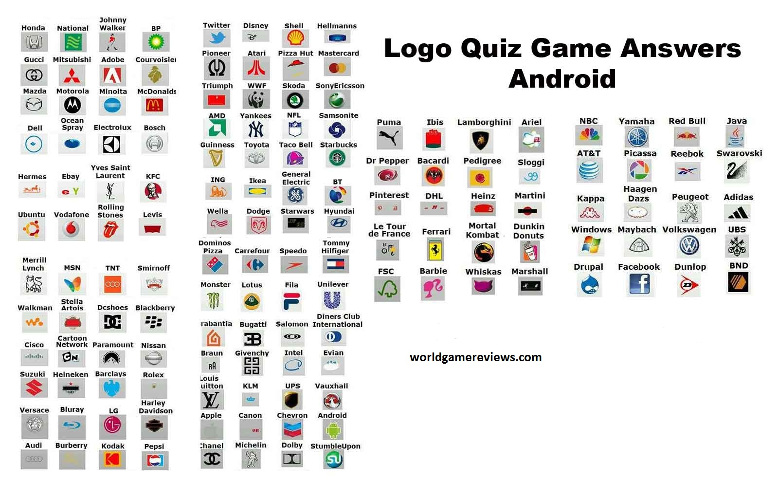 Logo Quiz Answers All Levels With Solution World Game Reviews